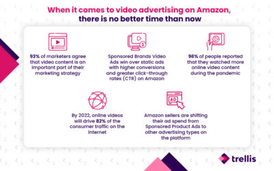 Sponsored Brands Video 101: Harness the Power of Video Advertising on Amazon
